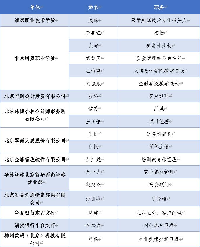 现代学徒制|产教融合|职业能力分析|课程标准建设|职业教育|新学徒制